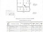 Дача 33 м² на участке 13 сот. Павловск